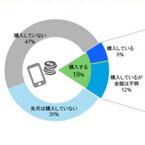 日本人のスマホ依存度は先進国の中で高め - デロイト トーマツが調査