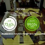 主婦の掃除機がけ範囲は平均73.63%、対するルンバの可動範囲は?