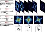 慶応大など、CXDI手法のデータを高効率で解析するソフト「四天王」を開発
