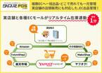 「タロスPOS」がYahoo!ショッピングとリアルタイムデータ連動