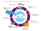 翌朝起きたらハードウェア企業からソフトウェア企業になっているかも? - 日本GEの田中専務が語ったインダストリアル・インターネット戦略