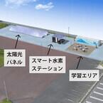 鳥取県など、「水素エネルギー実証拠点整備プロジェクト」協定を締結