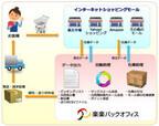 テクマトリックス、後払い決済が利用された受注データの決済処理を自動化