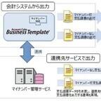 みずほ情報総研、コンテンツ業界向け経理システムのマイナンバー対応版