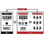 CEC、標的型サイバー攻撃のセキュリティ監視センターを開設