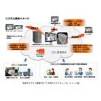 大成建設、モバイル仮想環境で設計情報をクラウド管理するシステムを開発