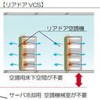 竹中工務店、特許出願の水を使わないデータセンター空調「リアドア VCS」