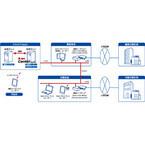 インターコム、クラウド環境で業務ソフトと連携した中規模FAXサーバソフト