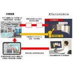 富士通研究所、3次元画像とARで遠隔現場の作業支援を可能にする技術を開発