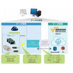 TIS、電池・配線レスのセンサと「AWS IoT」を組み合わせて提供