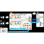 TOKAIコミュニケーションズ、Z会のタブレット学習サービス基盤をAWSで構築・運用