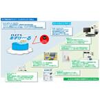 NTT東日本とALSOK、中小企業のマイナンバー制度向けセキュリティ対策で協業