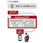 記者のワークスタイルを変革 - 静岡新聞社がスマホ入稿システムを導入