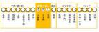東京メトロ銀座線の「駅デザインコンペ」第2弾がスタート