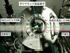 理研とJASRI、SACLAにてX線自由電子レーザーの円偏光に成功