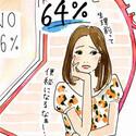 女性ホルモンで大腸の動きが鈍る…? 「便秘に悩む女性と生理」に関する調査