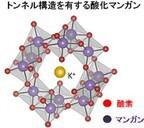 理研と東大、中性の水から電子を取り出す人工マンガン触媒を開発