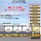 近鉄京都駅のターミナル整備完了、新設ホーム供用開始 - 記念グッズも販売