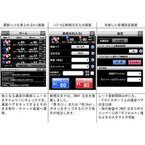 住信SBIネット銀行、『Oh! FX』のiPhoneアプリ提供 - 取引や投資情報確認