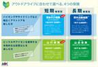 1泊2日で250円~。アウトドアライフに応じて選べる傷害保険登場―モンベル