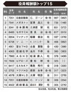 報酬1億円以上の役員、7人増え366人に - 東洋経済新報社