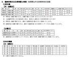 東京都・京王線と井の頭線で12月~年始にかけて列車増発。初日の出特急も