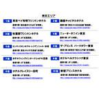 高級ホテルもデイユースならお得。東京・横浜・大阪でデイユースするなら?