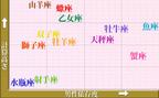 山羊座は最後に笑うシンデレラ!12星座別プリンセスタイプ【恋占ニュース】