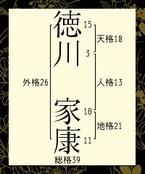 10/21は関ヶ原の戦いの日!家康、秀吉…名前でみる戦国武将の本性と女性関係【恋占ニュース】