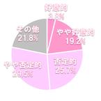 55.2%が○○!? 中西モナ(旧名:山本モナ)の芸能界復帰を同世代の女性はどう見てる?