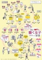 エリア別「東京 働く女子事情」-年収が高くて勤務時間が短い1位「丸の内エリア」