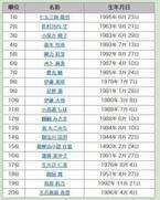 七五三掛、佐村河内、小保方、能年! 名字由来netが2014年の有名人アクセスランキングを公開