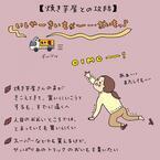 焼き芋屋との攻防【イラストコラム】