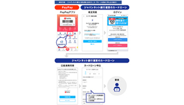 「PayPay」のトップ画面からカードローンの申込・借入、ジャパンネット銀行と連携