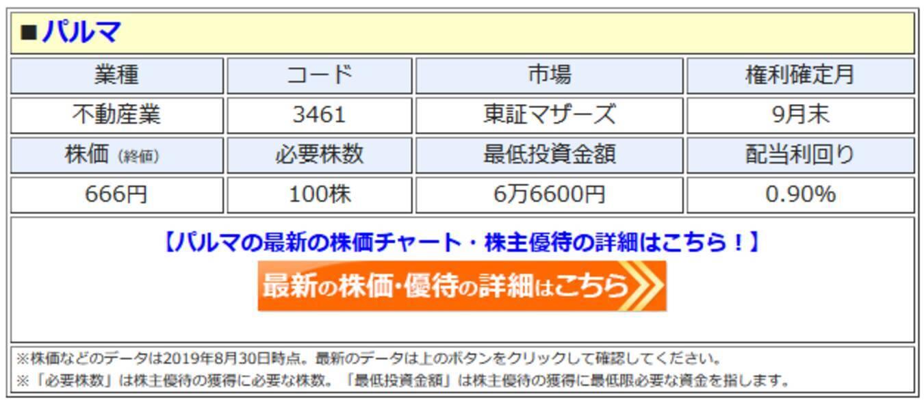 パルマ(3461)、「QUOカード」の株主優待を新設! 毎年9月末時点の株主 ...