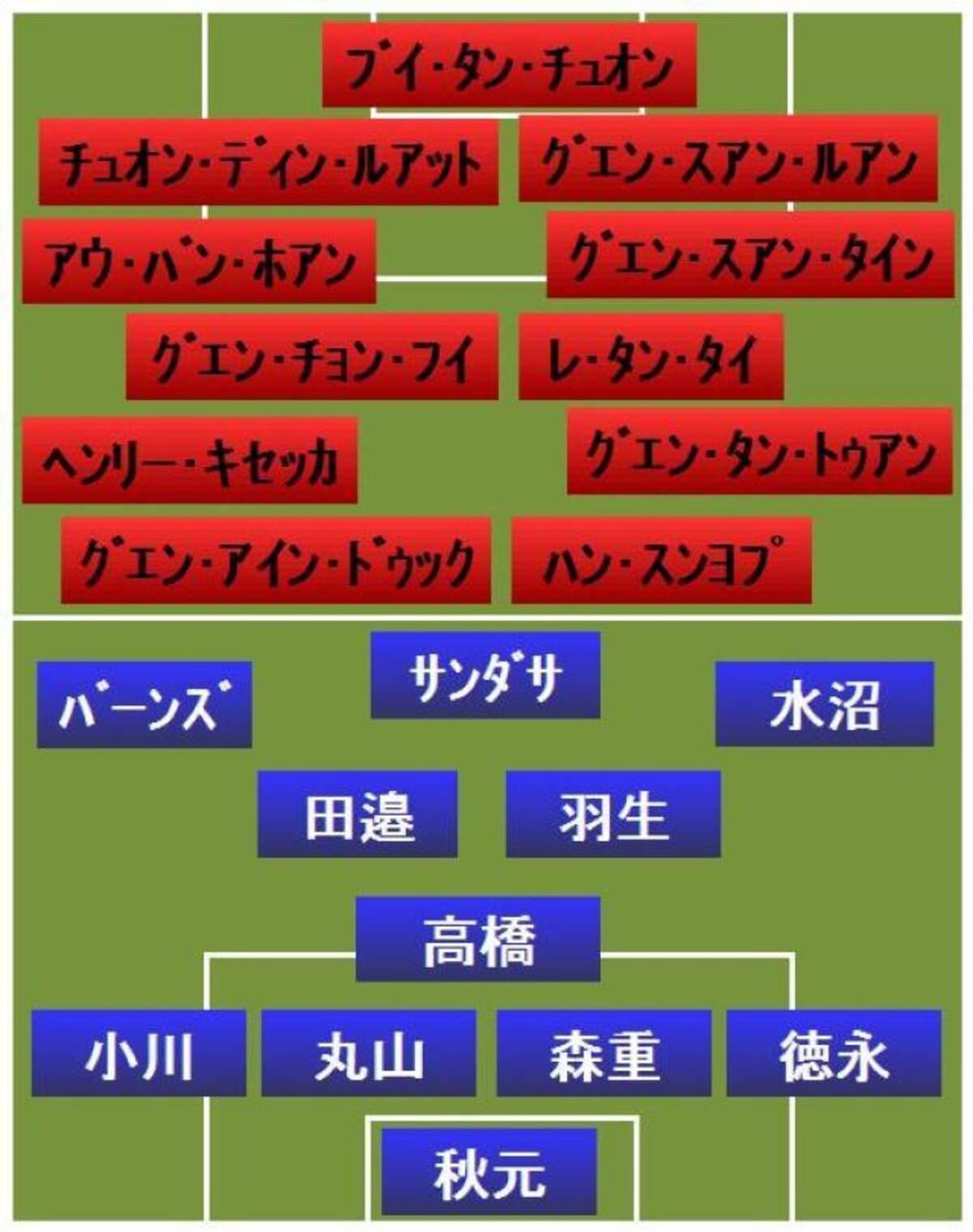 FC東京vsビン・ズオン スタメン発表 (2016年3月1日) - エキサイトニュース