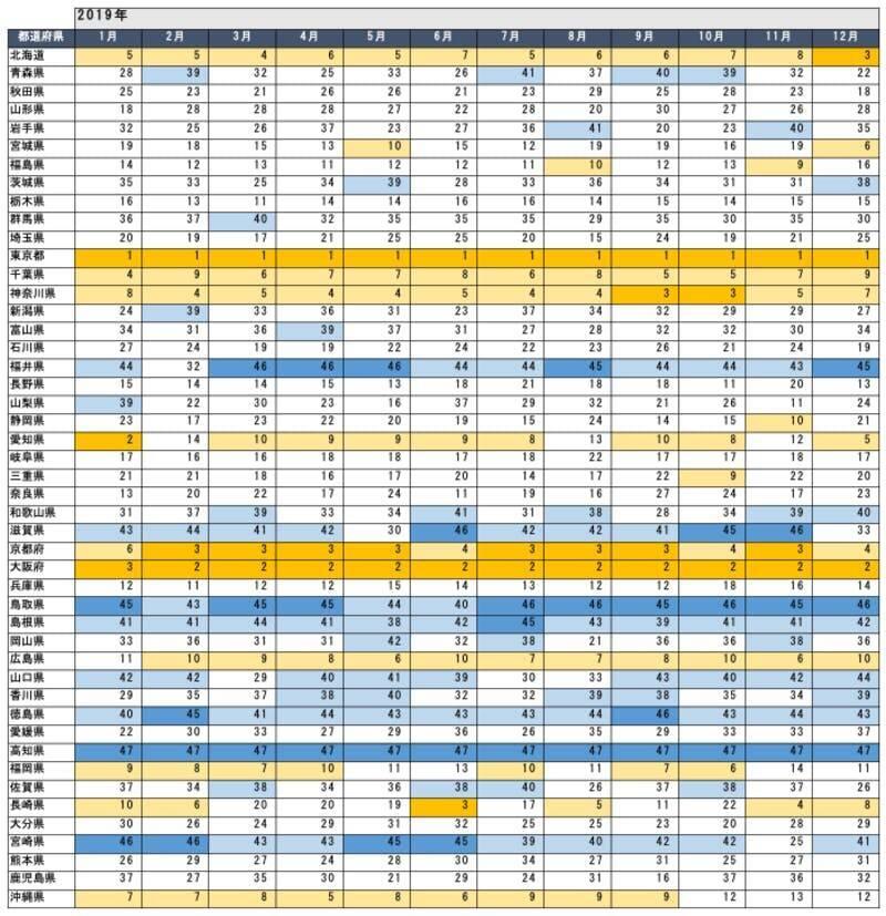 コロナ禍で世界から注目された都道府県は?16ヵ国・地域の海外SNSから話題量を分析したレポートが公開