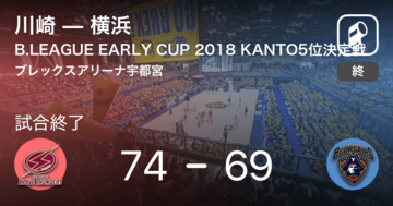【B.LEAGUE EARLY CUP KANTO5位決定戦】川崎が横浜を破る