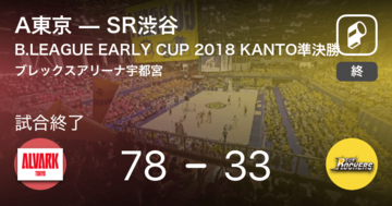 【B.LEAGUE EARLY CUP KANTO準決勝】A東京がSR渋谷に大きく点差をつけて勝利