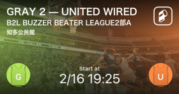【B2L BUZZER BEATER LEAGUE2部A第1節】まもなく開始!GRAY 2vsUNITED WIRED