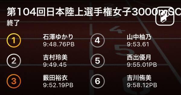 石澤ゆかりが9:48.76で優勝!自己新続出のハイレベルなレースを制す ...