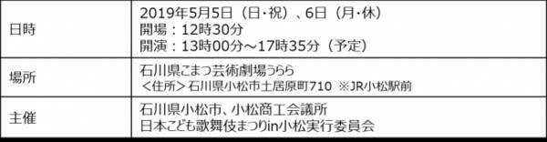 第21回日本こども歌舞伎まつりin小松』開催!日本各地の子供歌舞伎の ...