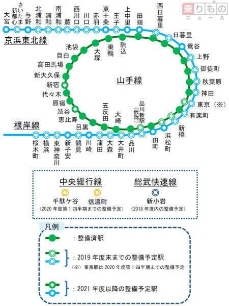 山手線や京浜東北線など30駅、ホームドア設置を前倒し JR東日本 (2017 ...