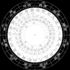 運命の日から729通りの相性までわかる宿曜占星術って?