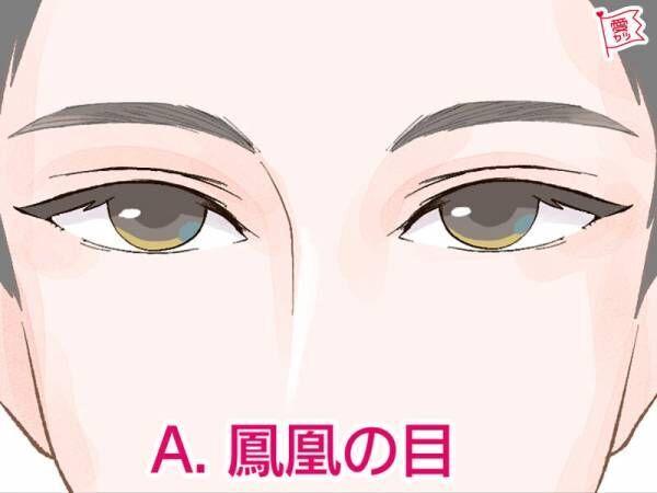 人相・鳳凰の目