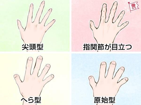 手相、手の形、占い