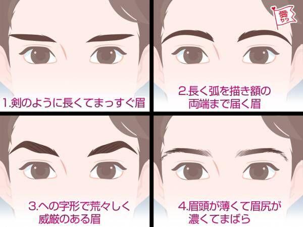 眉で性格診断