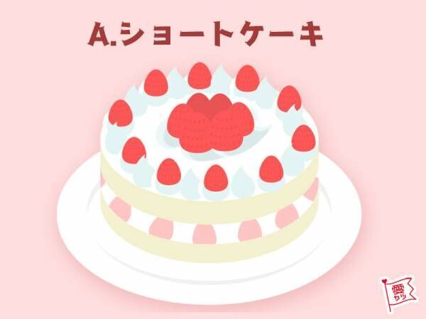 A:「ショートケーキ」を選んだあなた