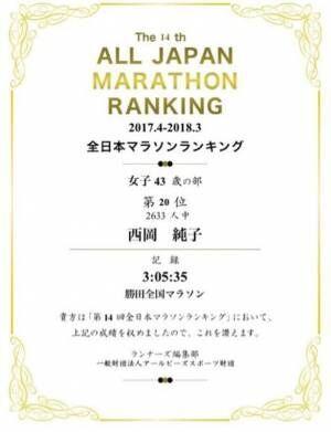 にしおかすみこ、『全日本マラソンランキング』43歳の部で20位にランクイン