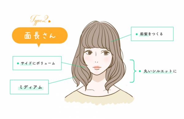 そのヘアがデカ顔の原因…!? 顔のかたち別あなたに似合う髪型 | STOP! 大間違い美容 #8